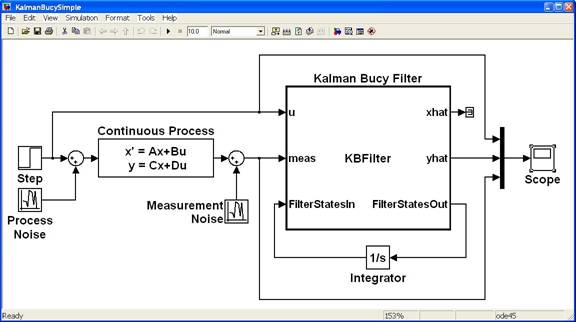 Simulink Model for implementing a Kalman-Bucy Filter.