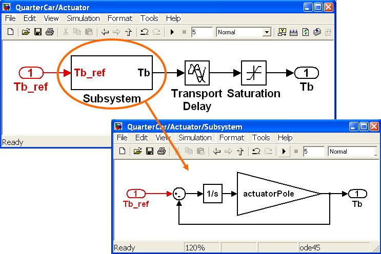 Actuator Model Subsystem.